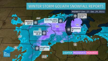 midwest-goliath
